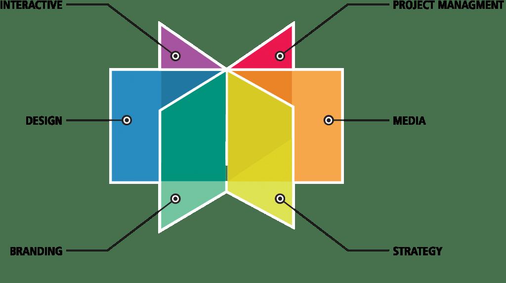 LogoBug_Services